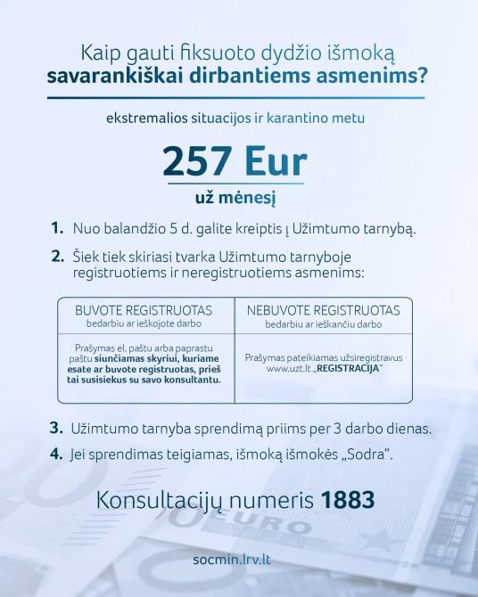 savarankiskai-dirbantiems_ismoka_naujas-2