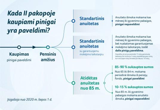2020-02-19-SADM-pensinis-amzius_02