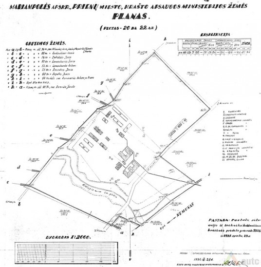karinio miestelio planas