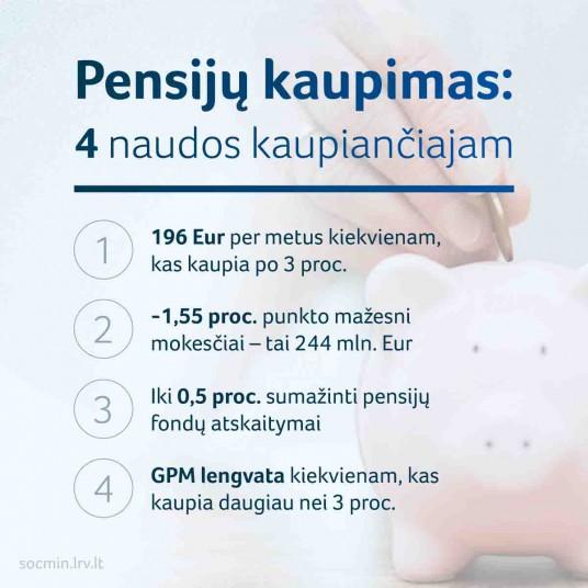 2019-03-07-SADM-pensiju-kaupimas_4-naudos_04