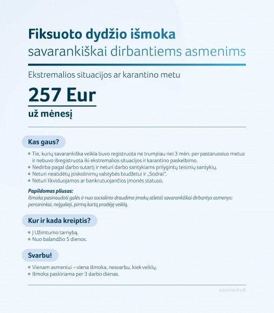 2020-03-18-SADM-fiksuoto-dydzio-ismokos_04